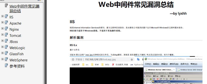 Web中间件常见漏洞带环境总结